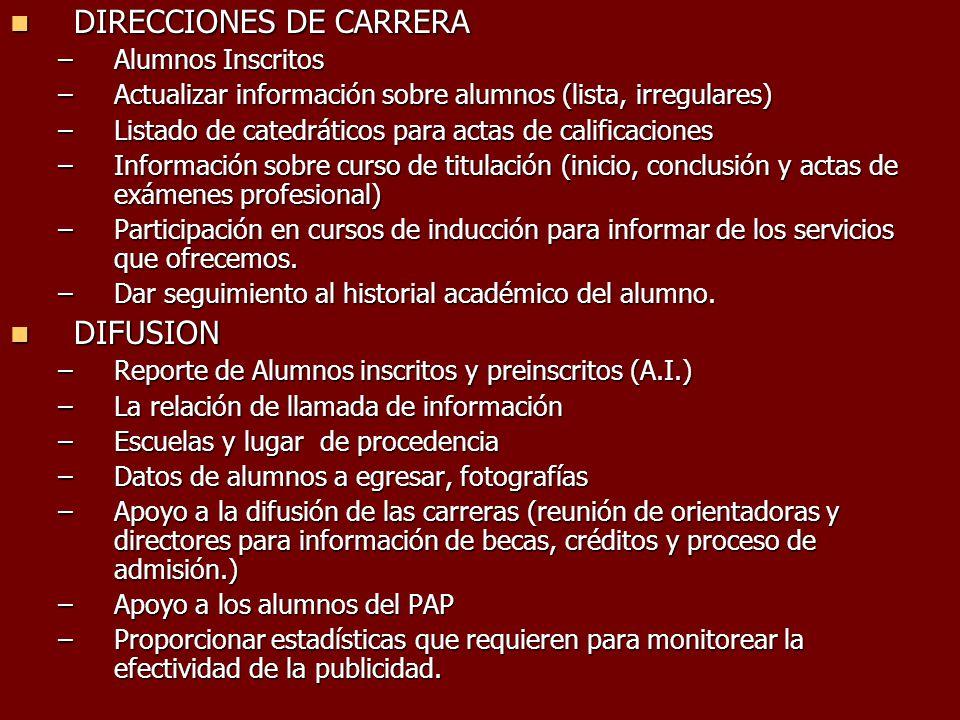 DIRECCIONES DE CARRERA