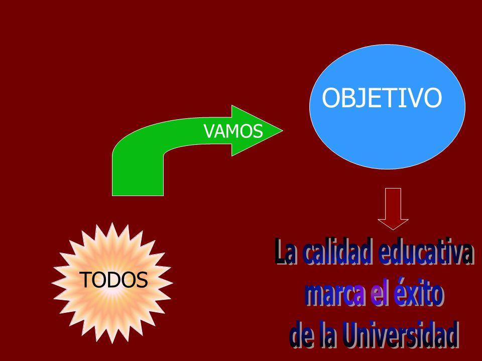 OBJETIVO La calidad educativa marca el éxito de la Universidad TODOS
