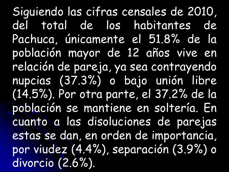 Siguiendo las cifras censales de 2010, del total de los habitantes de Pachuca, únicamente el 51.8% de la población mayor de 12 años vive en relación de pareja, ya sea contrayendo nupcias (37.3%) o bajo unión libre (14.5%).