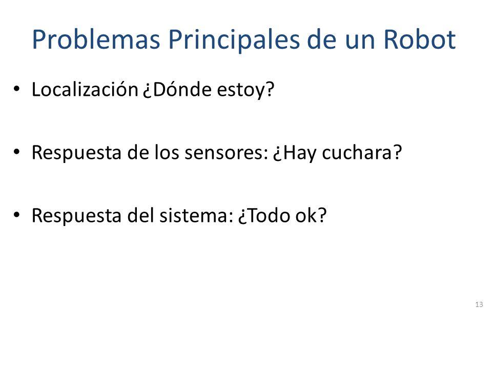Problemas Principales de un Robot