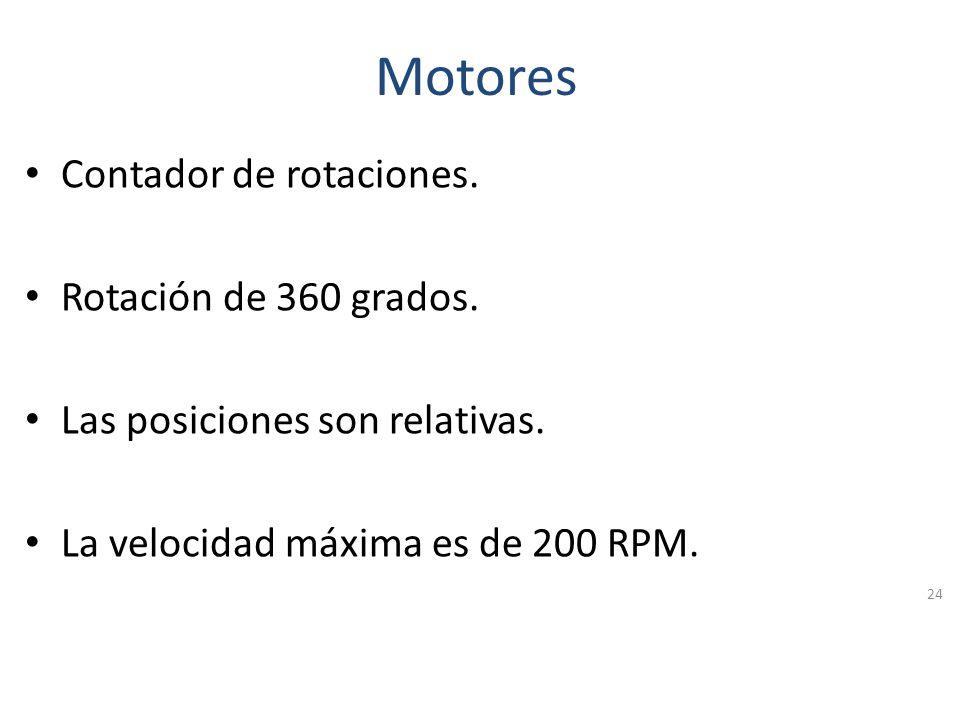 Motores Contador de rotaciones. Rotación de 360 grados.