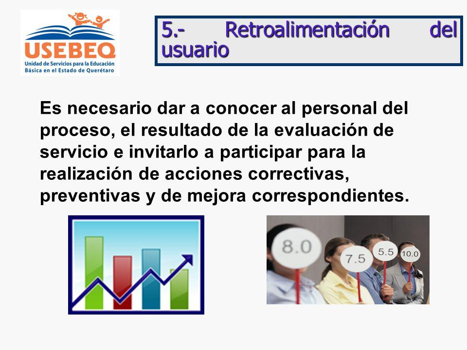 5.- Retroalimentación del usuario