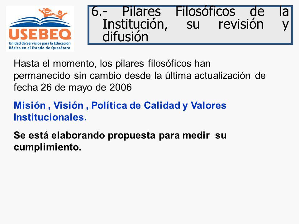 6.- Pilares Filosóficos de la Institución, su revisión y difusión