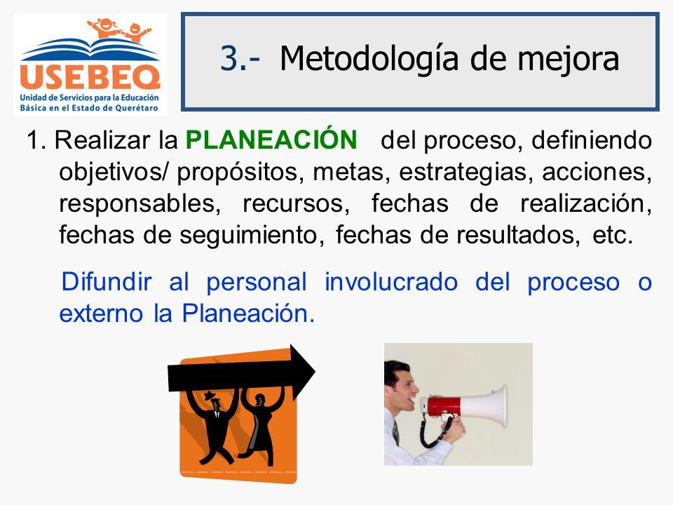 3.- Metodología de mejora