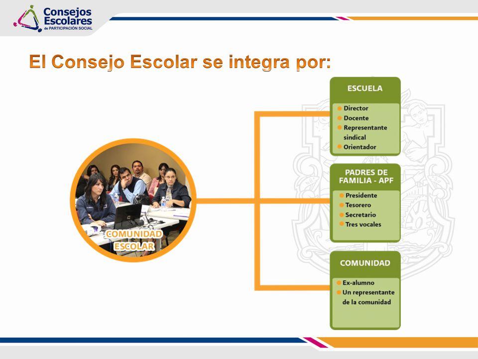 El Consejo Escolar se integra por: