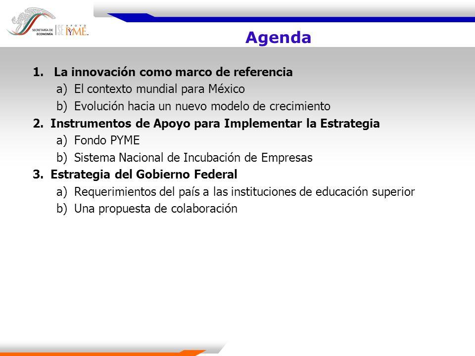 Agenda La innovación como marco de referencia