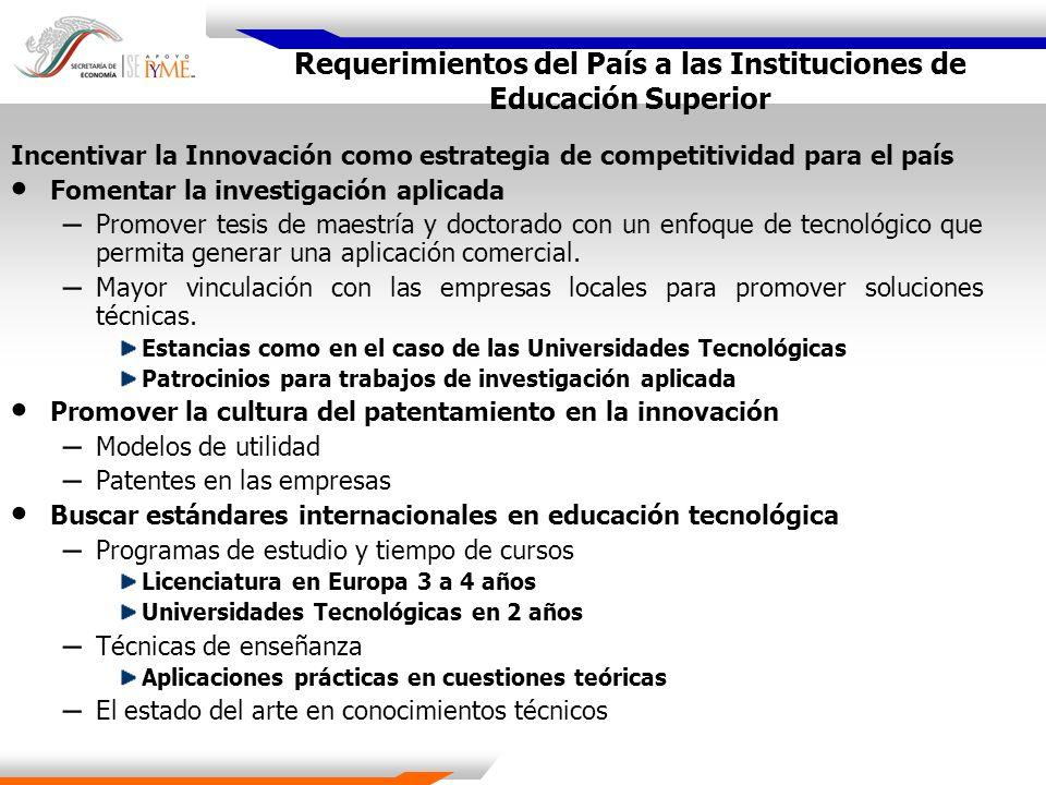 Requerimientos del País a las Instituciones de Educación Superior