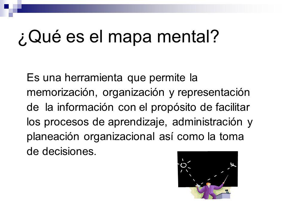 ¿Qué es el mapa mental Es una herramienta que permite la