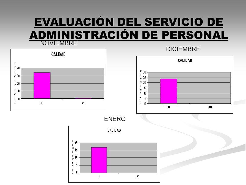 EVALUACIÓN DEL SERVICIO DE ADMINISTRACIÓN DE PERSONAL