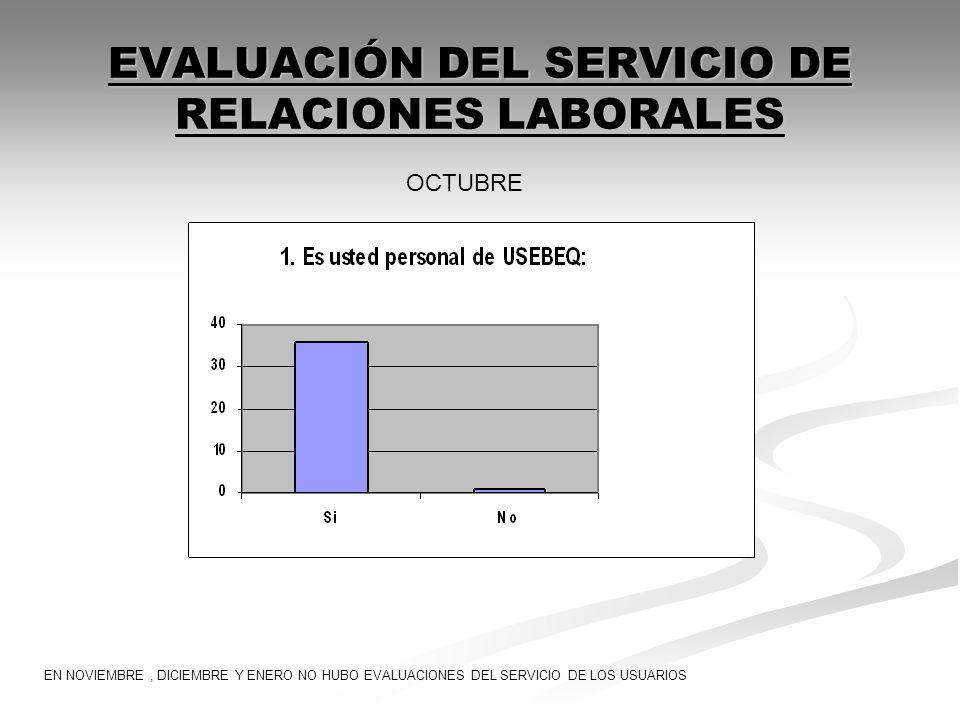 EVALUACIÓN DEL SERVICIO DE RELACIONES LABORALES