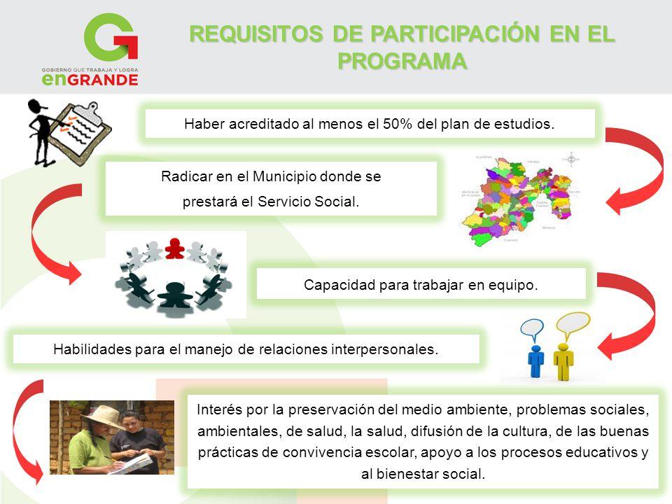 REQUISITOS DE PARTICIPACIÓN EN EL PROGRAMA