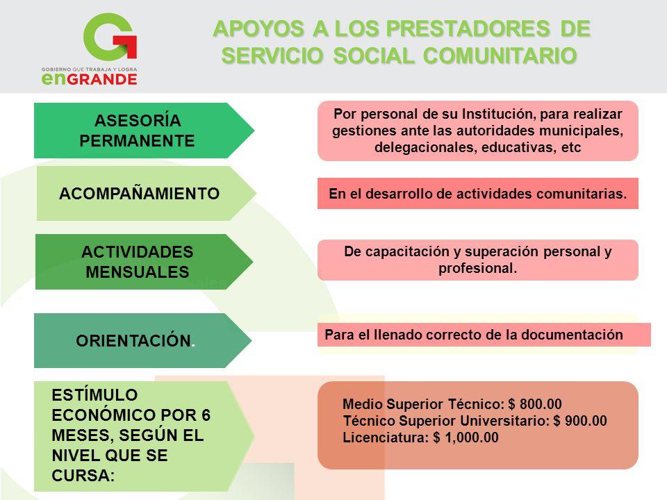 APOYOS A LOS PRESTADORES DE SERVICIO SOCIAL COMUNITARIO