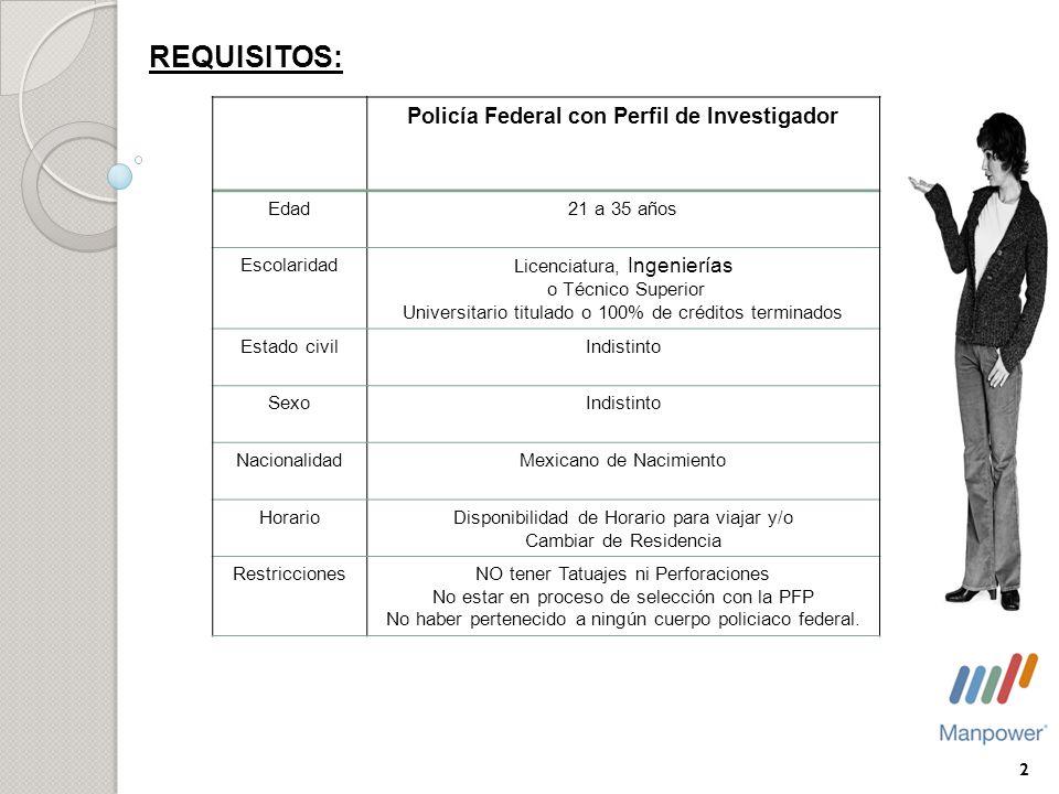 Policía Federal con Perfil de Investigador