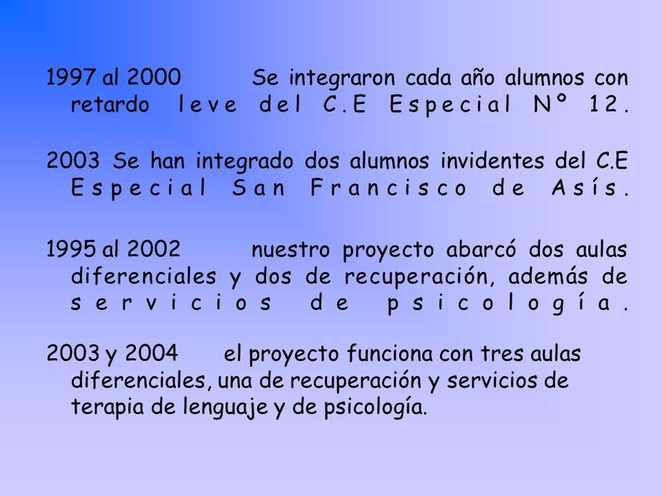 1997 al 2000. Se integraron cada año alumnos con retardo. leve del C