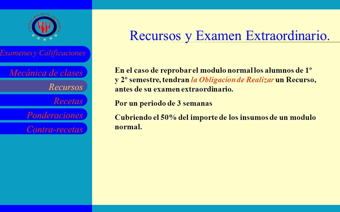 Recursos y Examen Extraordinario.