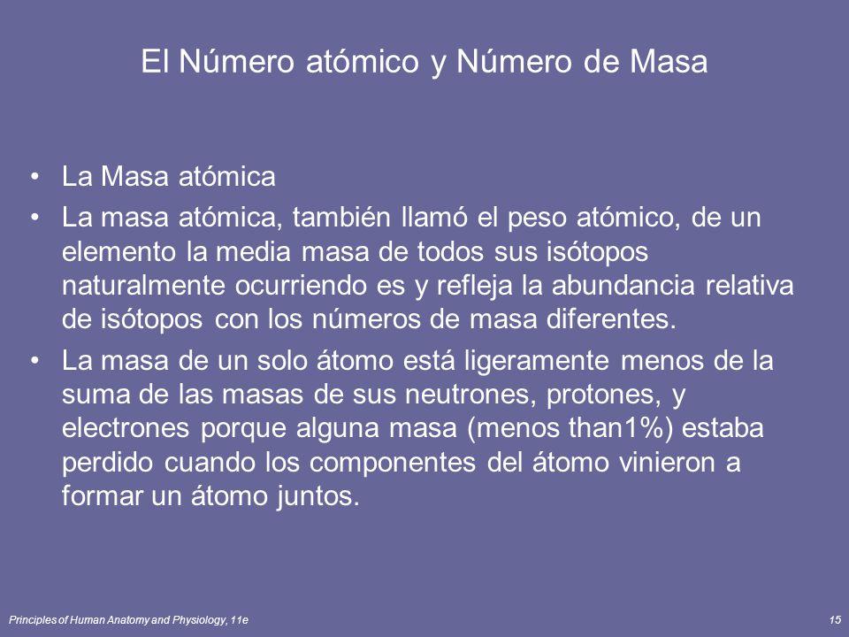 El Número atómico y Número de Masa