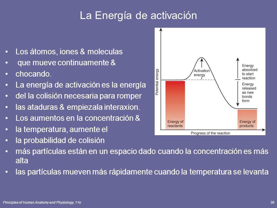 La Energía de activación