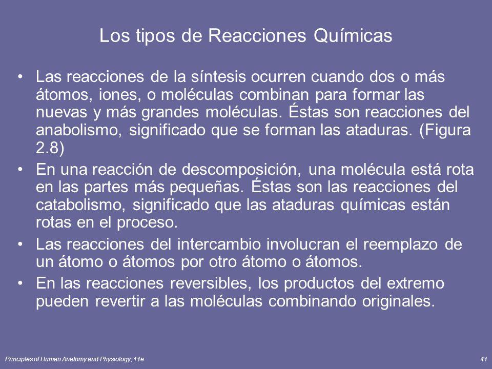 Los tipos de Reacciones Químicas
