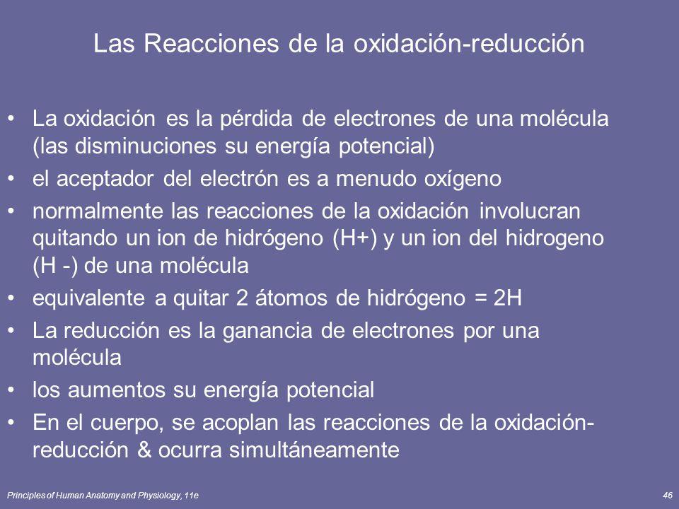 Las Reacciones de la oxidación-reducción