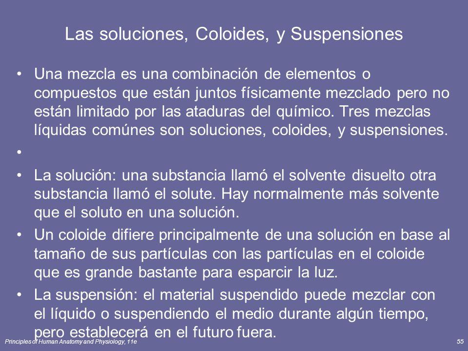 Las soluciones, Coloides, y Suspensiones