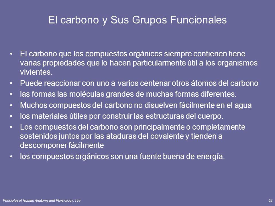 El carbono y Sus Grupos Funcionales