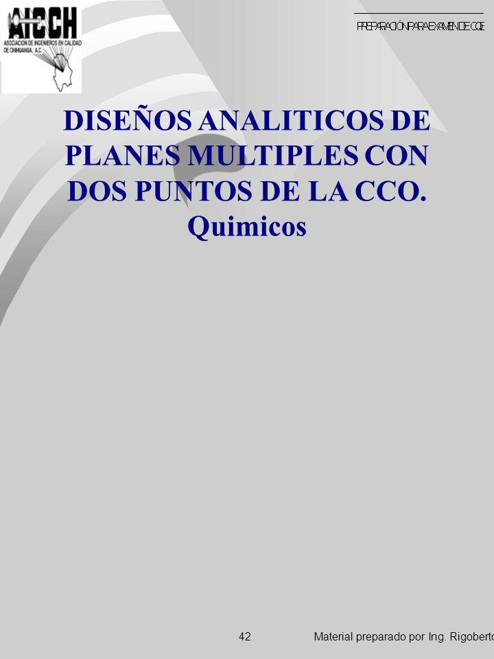 Material preparado por Ing. Rigoberto Arvizo A.