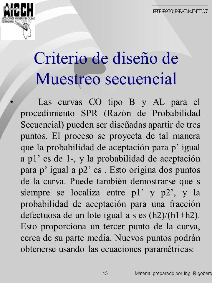 Criterio de diseño de Muestreo secuencial