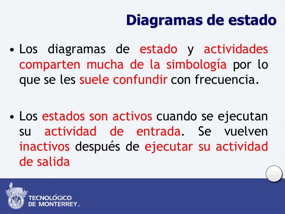 Diagramas de estado Los diagramas de estado y actividades comparten mucha de la simbología por lo que se les suele confundir con frecuencia.