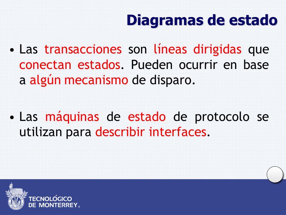 Diagramas de estado Las transacciones son líneas dirigidas que conectan estados. Pueden ocurrir en base a algún mecanismo de disparo.