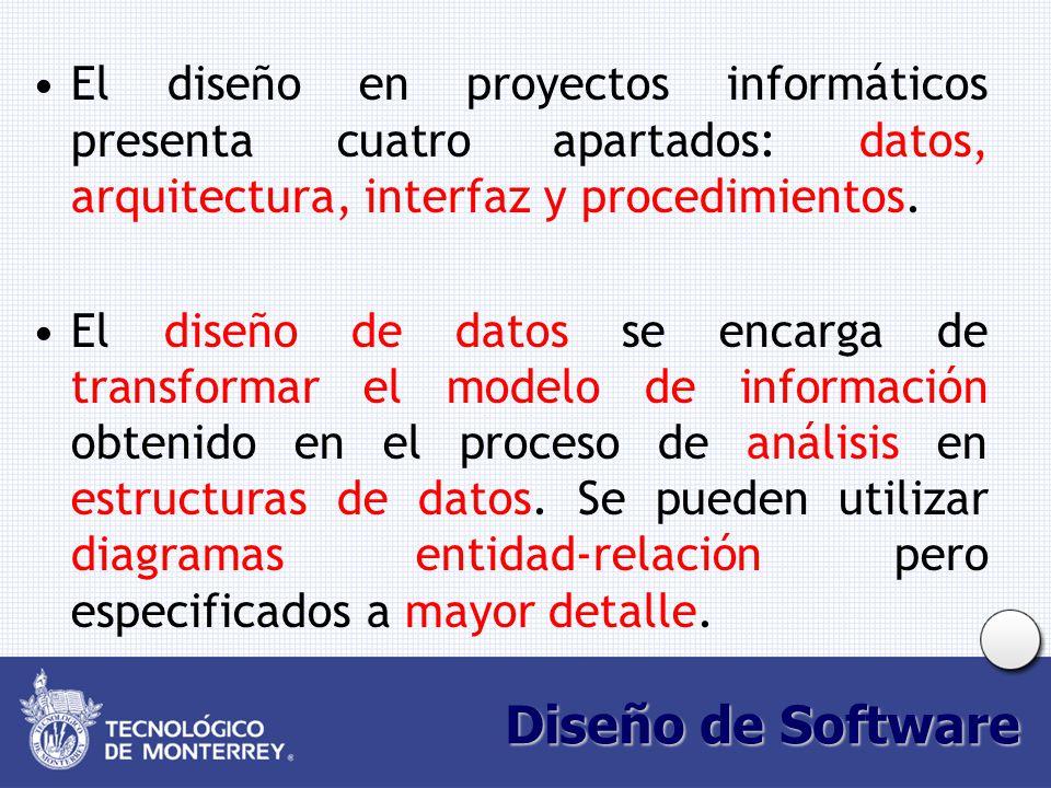 El diseño en proyectos informáticos presenta cuatro apartados: datos, arquitectura, interfaz y procedimientos.