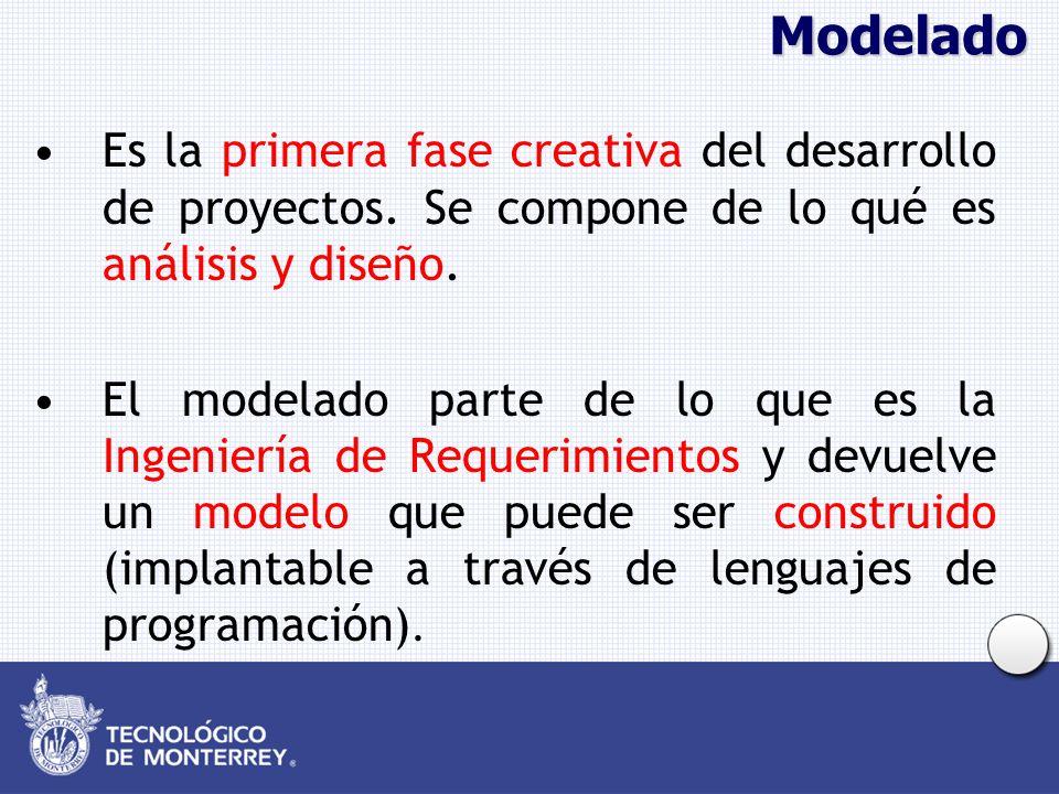 Modelado Es la primera fase creativa del desarrollo de proyectos. Se compone de lo qué es análisis y diseño.