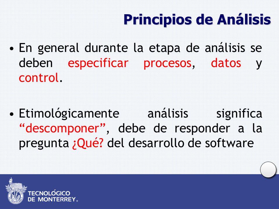 Principios de Análisis