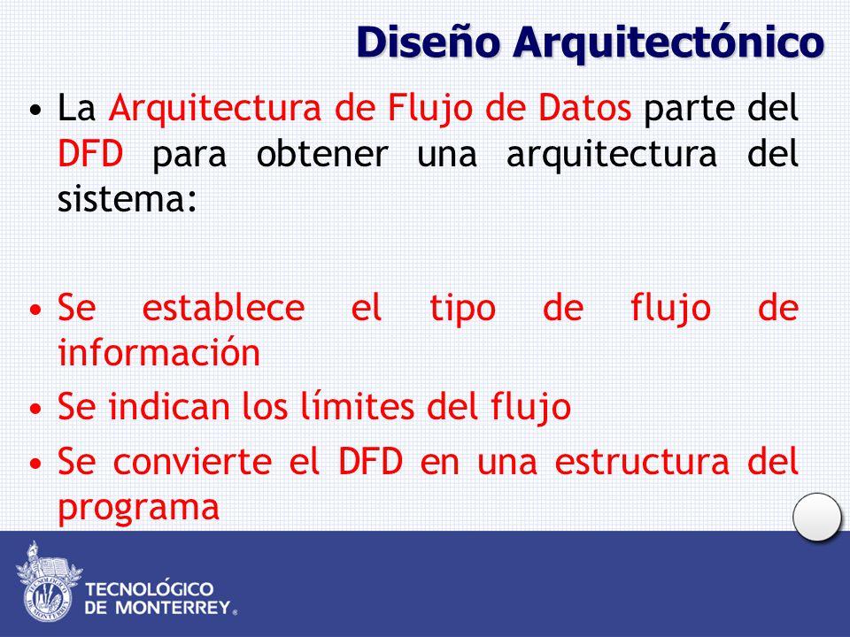 Diseño Arquitectónico