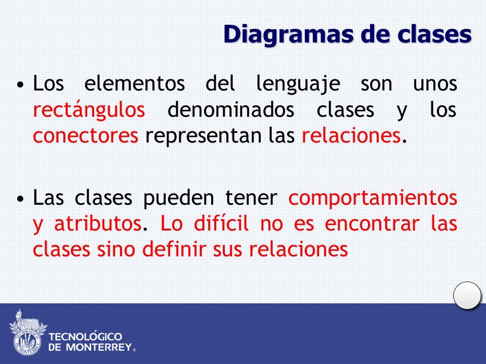 Diagramas de clases Los elementos del lenguaje son unos rectángulos denominados clases y los conectores representan las relaciones.