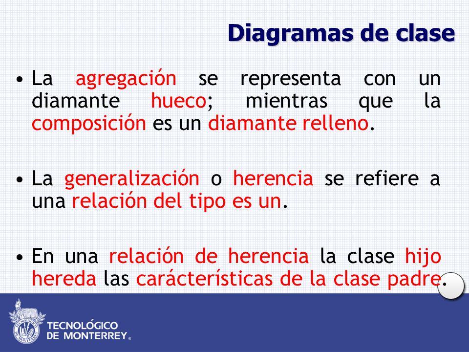 Diagramas de clase La agregación se representa con un diamante hueco; mientras que la composición es un diamante relleno.