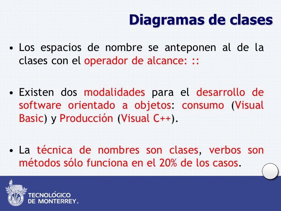 Diagramas de clases Los espacios de nombre se anteponen al de la clases con el operador de alcance: ::