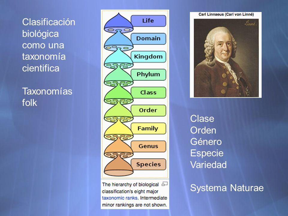 Clasificación biológica como una taxonomía cientifica