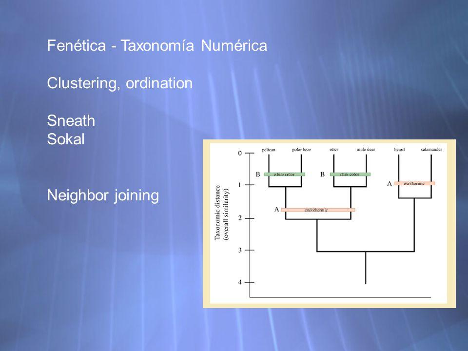 Fenética - Taxonomía Numérica