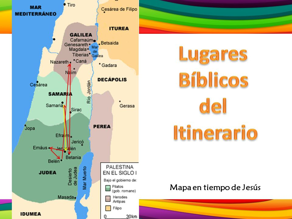 Lugares Bíblicos del Itinerario