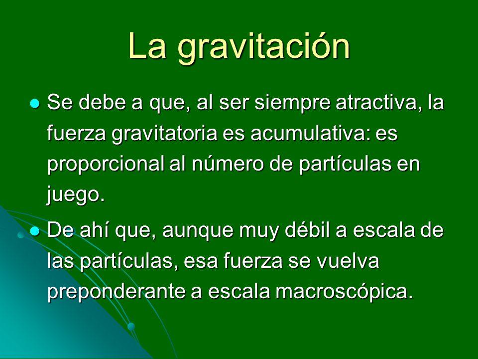 La gravitaciónSe debe a que, al ser siempre atractiva, la fuerza gravitatoria es acumulativa: es proporcional al número de partículas en juego.