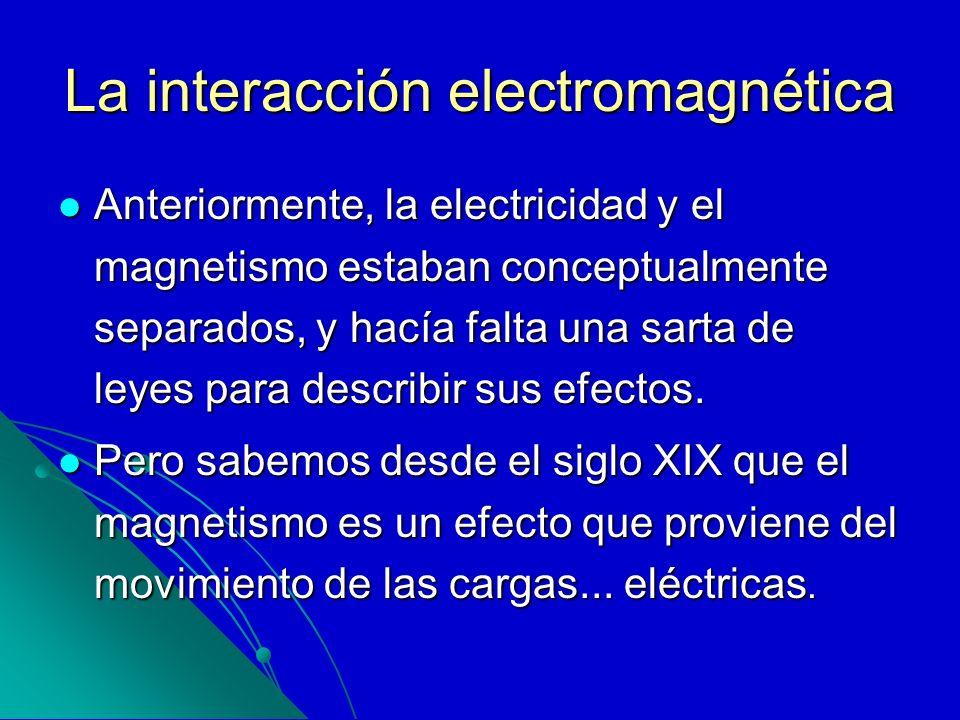 La interacción electromagnética