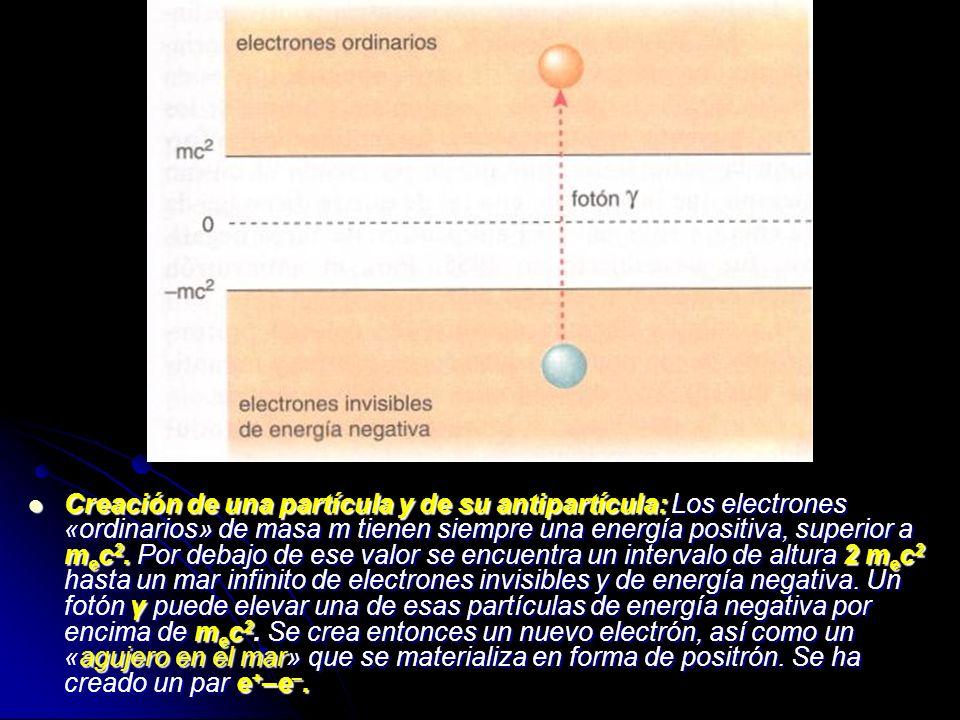 Creación de una partícula y de su antipartícula: Los electrones «ordinarios» de masa m tienen siempre una energía positiva, superior a mec2.