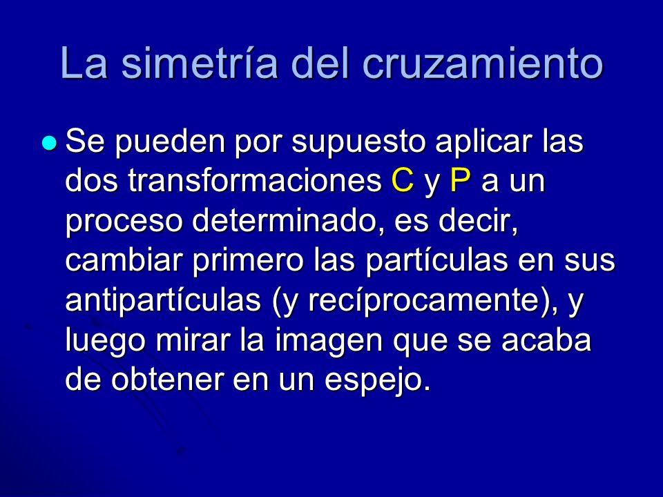 La simetría del cruzamiento