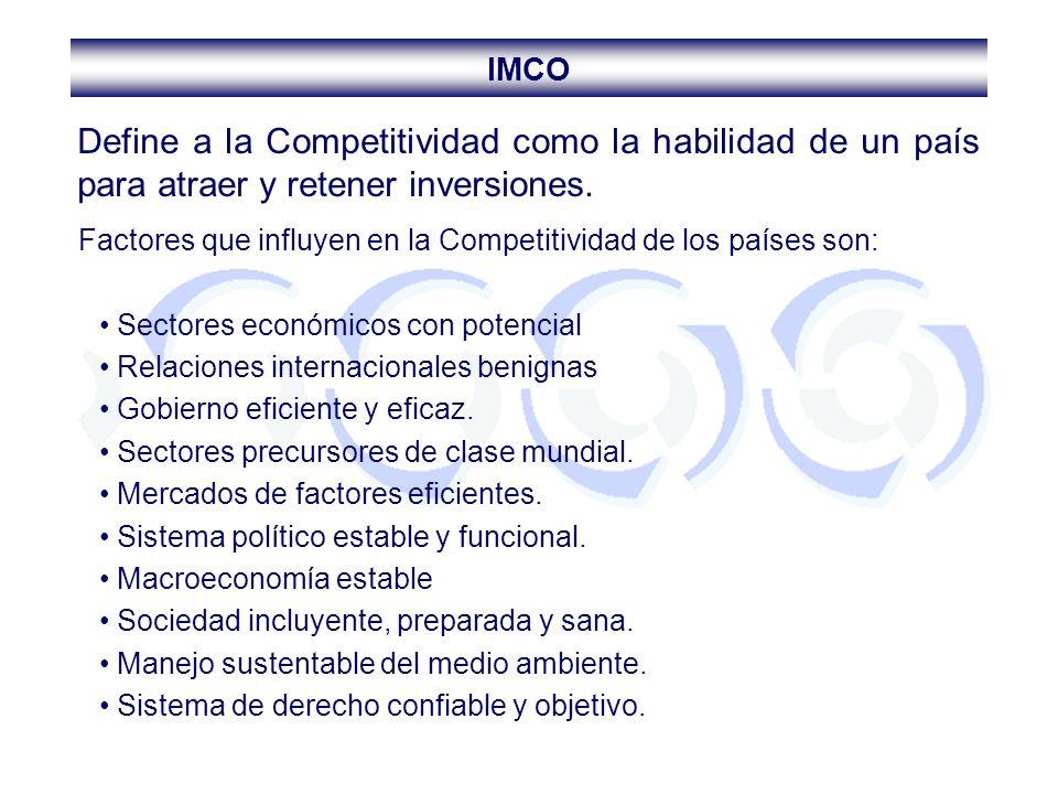 IMCO Define a la Competitividad como la habilidad de un país para atraer y retener inversiones.