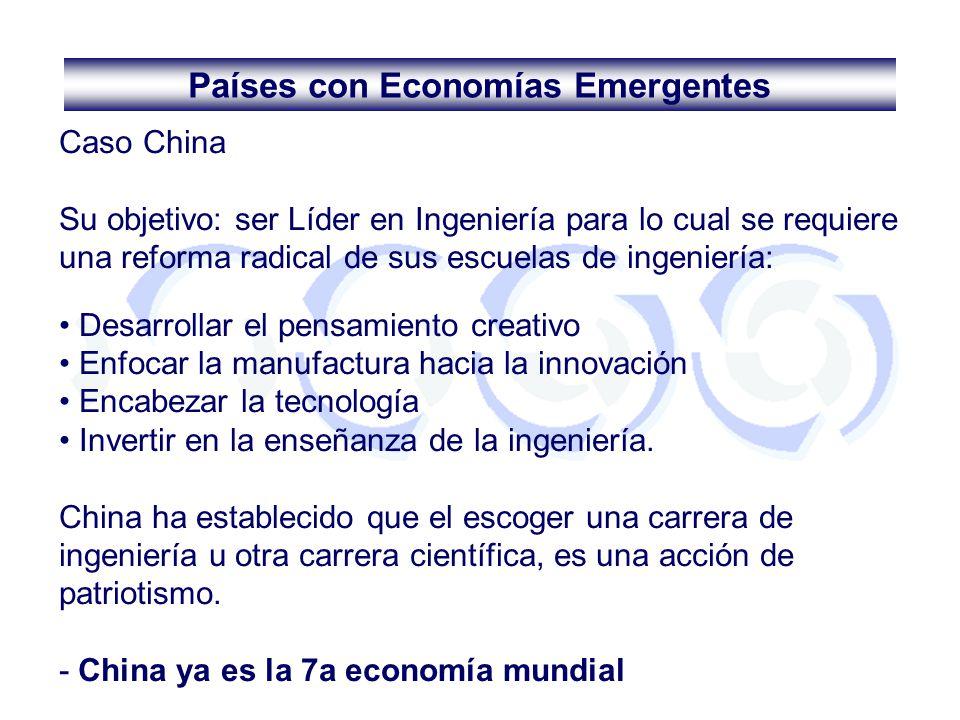 Países con Economías Emergentes