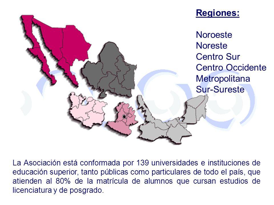 Regiones: Noroeste Noreste Centro Sur Centro Occidente Metropolitana