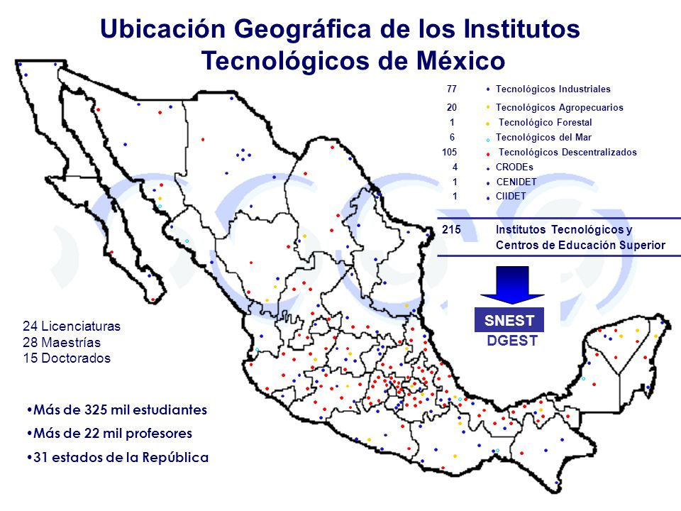 Ubicación Geográfica de los Institutos Tecnológicos de México