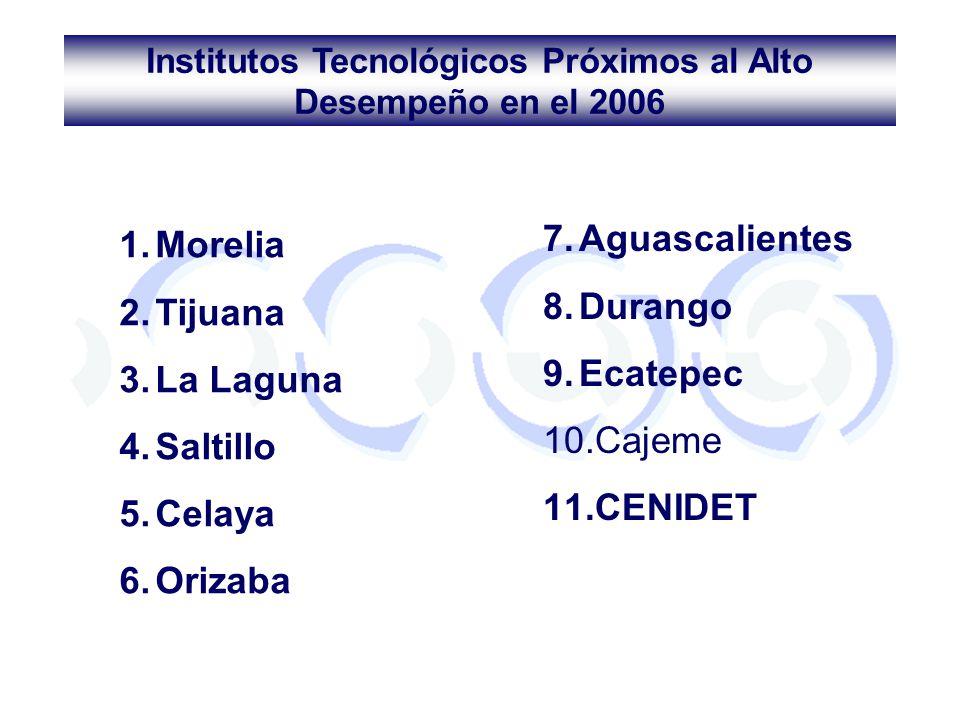 Institutos Tecnológicos Próximos al Alto Desempeño en el 2006