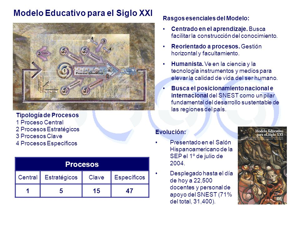 Modelo Educativo para el Siglo XXI