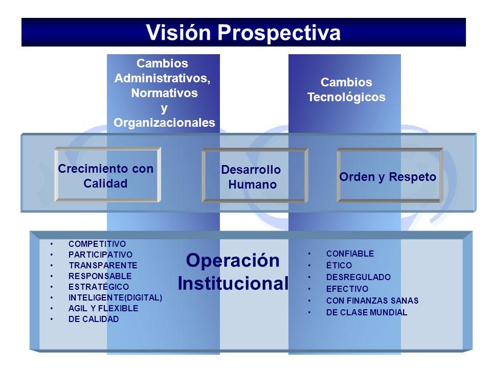 Visión Prospectiva Operación Institucional Cambios Administrativos,